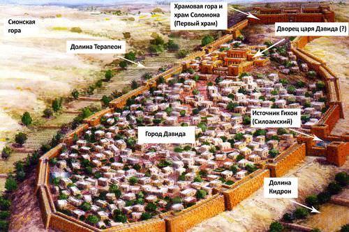 для краткий обзор город давида в иерусалиме человеку